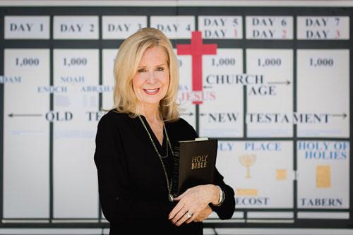 Bonnie Bible Chart